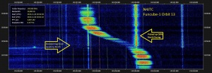 SDR-Radio_Analyzer-Funcube